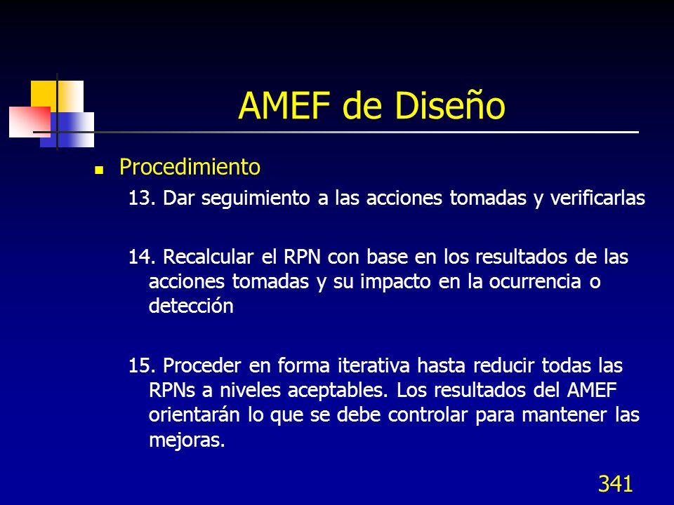 AMEF de Diseño Procedimiento