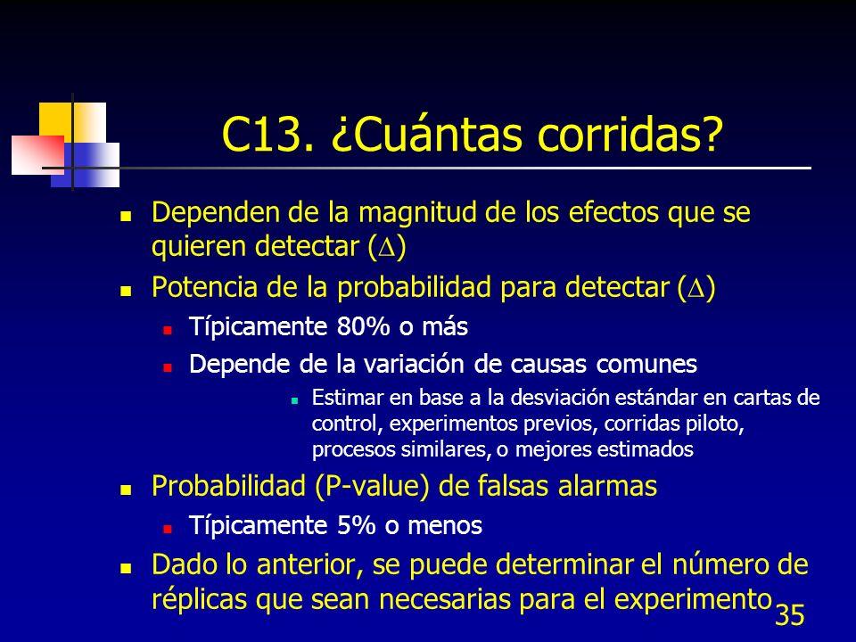 C13. ¿Cuántas corridas Dependen de la magnitud de los efectos que se quieren detectar () Potencia de la probabilidad para detectar ()