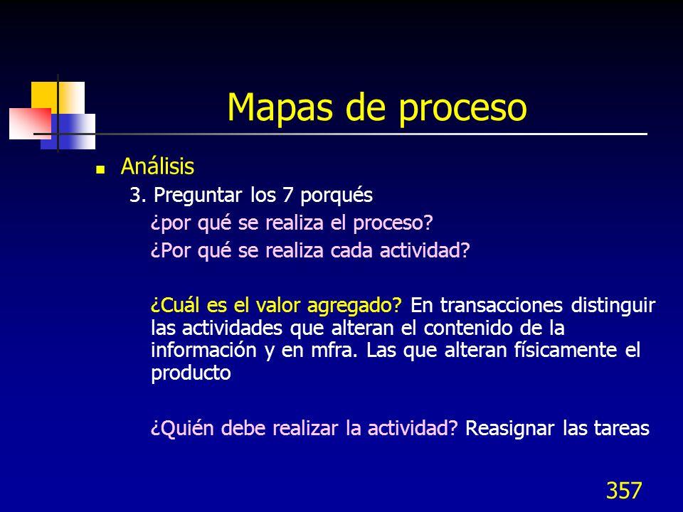 Mapas de proceso Análisis 3. Preguntar los 7 porqués