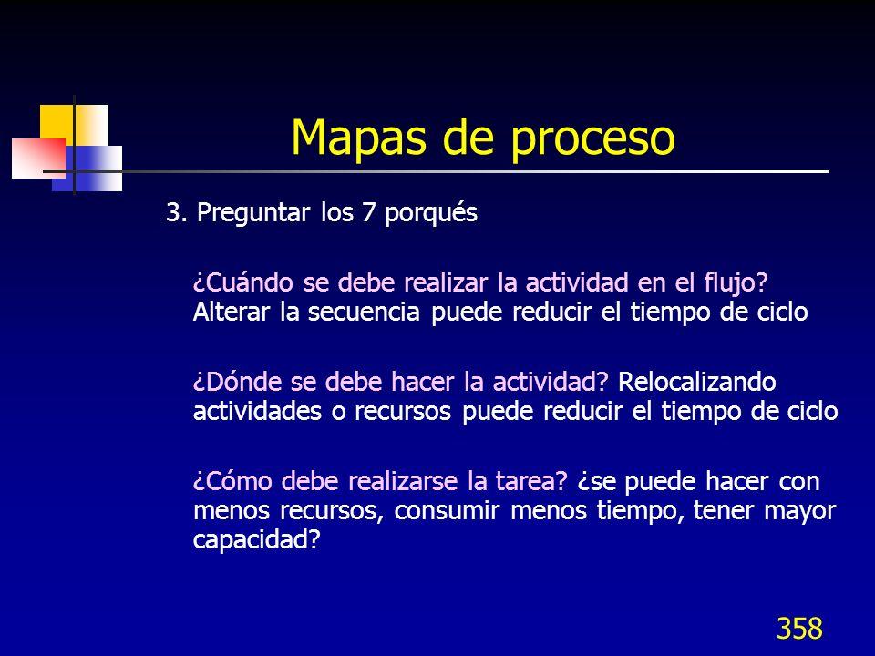 Mapas de proceso 3. Preguntar los 7 porqués