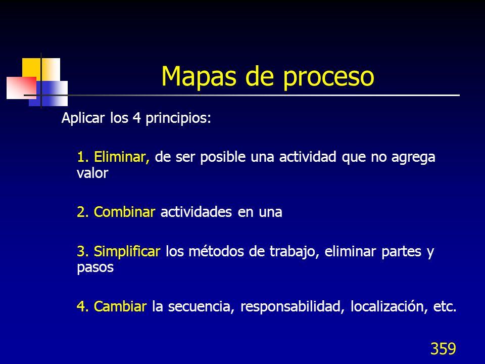 Mapas de proceso Aplicar los 4 principios: