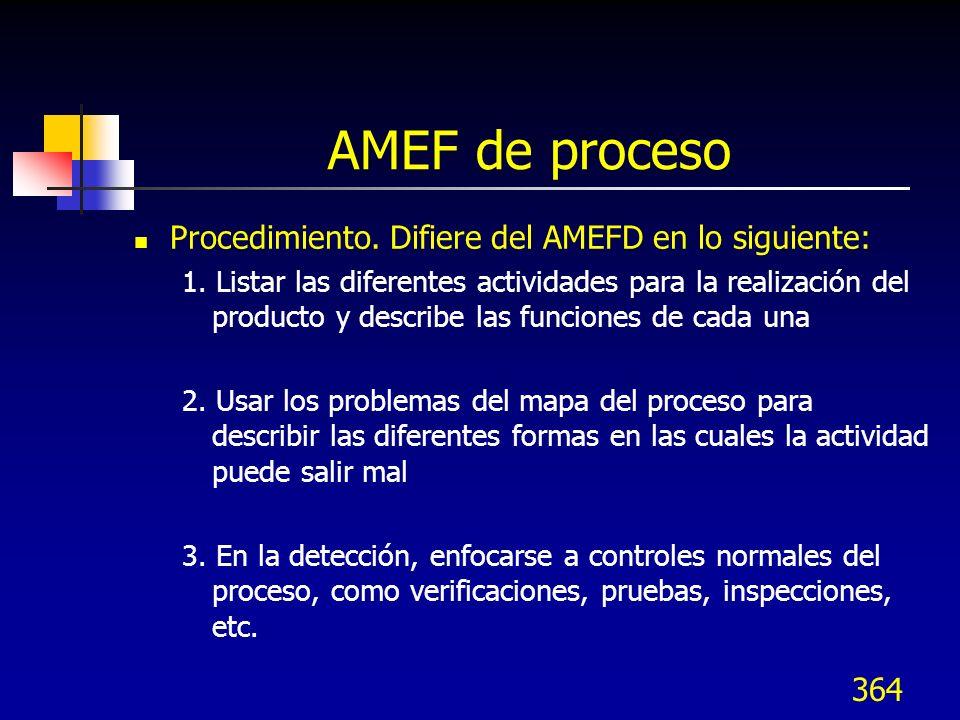 AMEF de proceso Procedimiento. Difiere del AMEFD en lo siguiente: