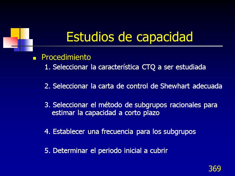 Estudios de capacidad Procedimiento