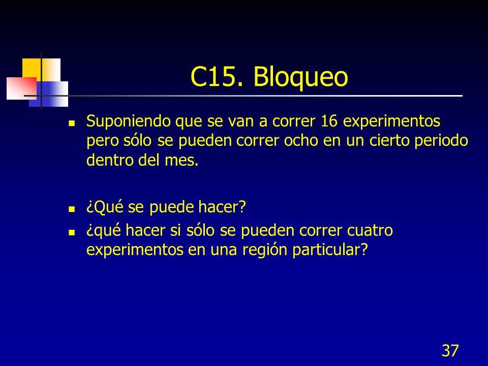 C15. Bloqueo Suponiendo que se van a correr 16 experimentos pero sólo se pueden correr ocho en un cierto periodo dentro del mes.