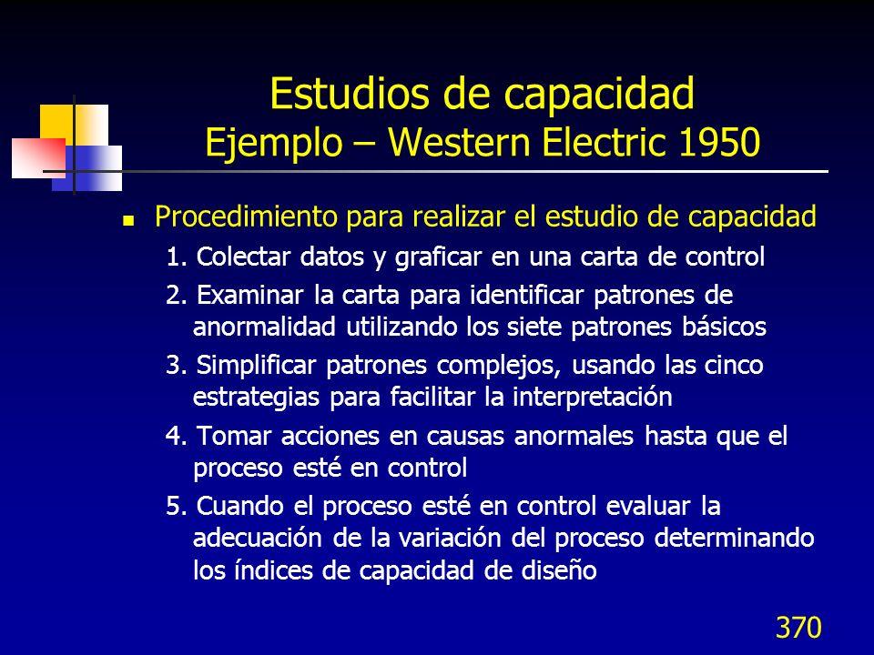 Estudios de capacidad Ejemplo – Western Electric 1950