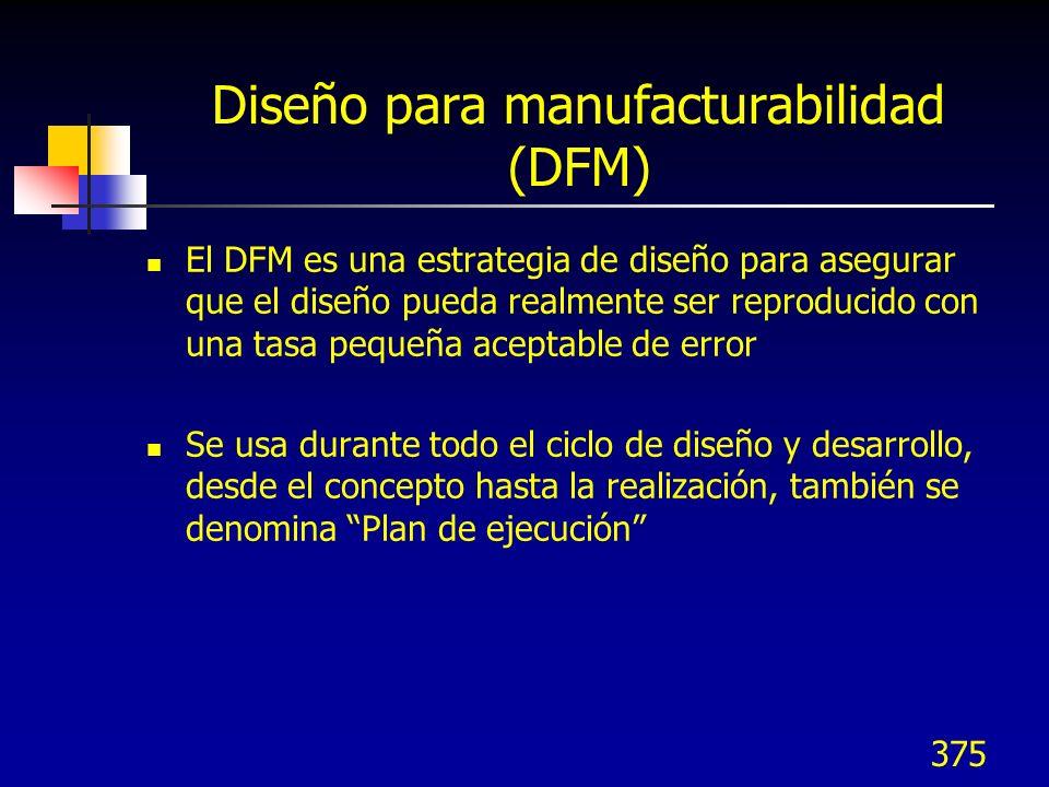 Diseño para manufacturabilidad (DFM)
