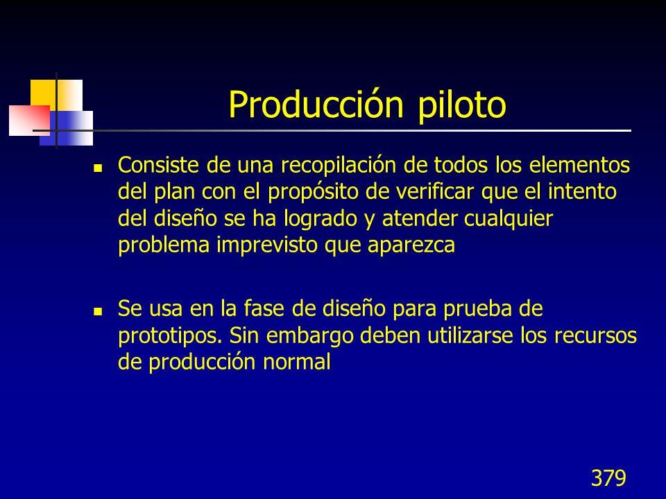 Producción piloto