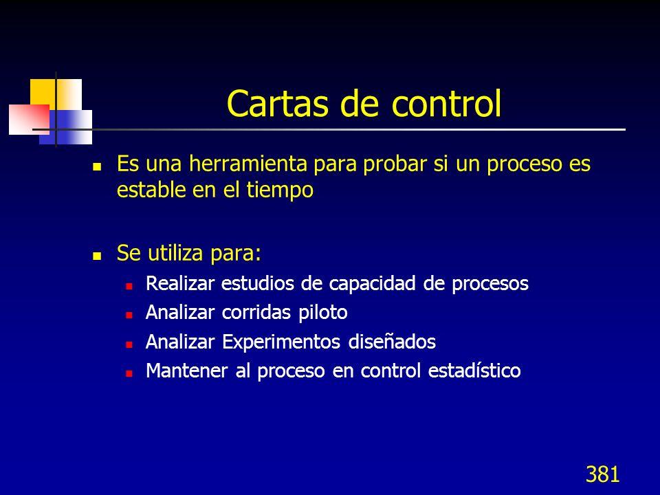 Cartas de control Es una herramienta para probar si un proceso es estable en el tiempo. Se utiliza para: