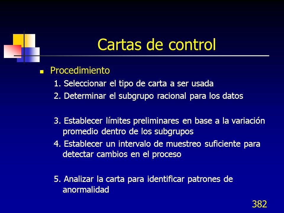 Cartas de control Procedimiento