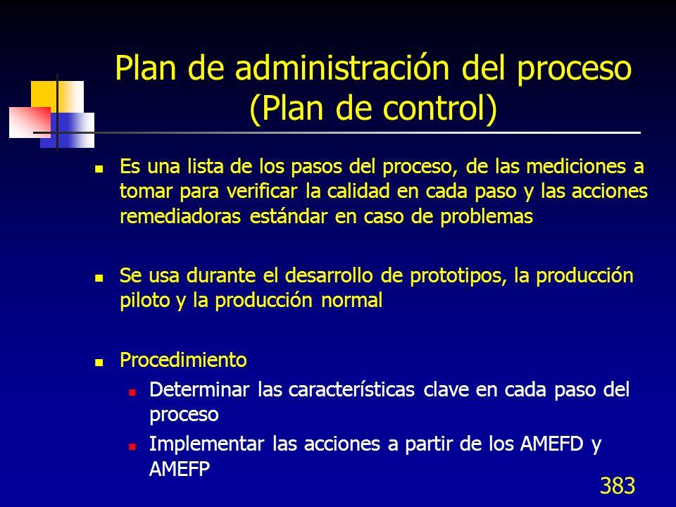 Plan de administración del proceso (Plan de control)