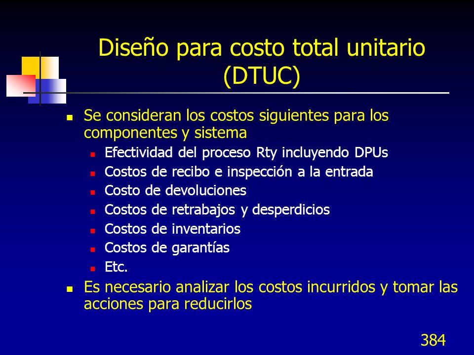 Diseño para costo total unitario (DTUC)