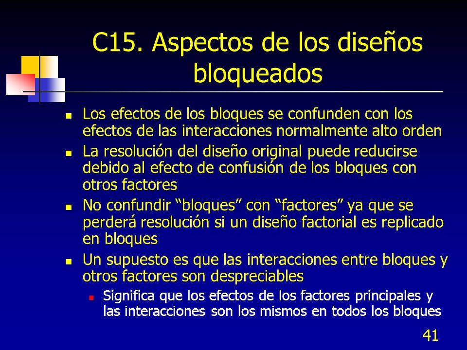 C15. Aspectos de los diseños bloqueados