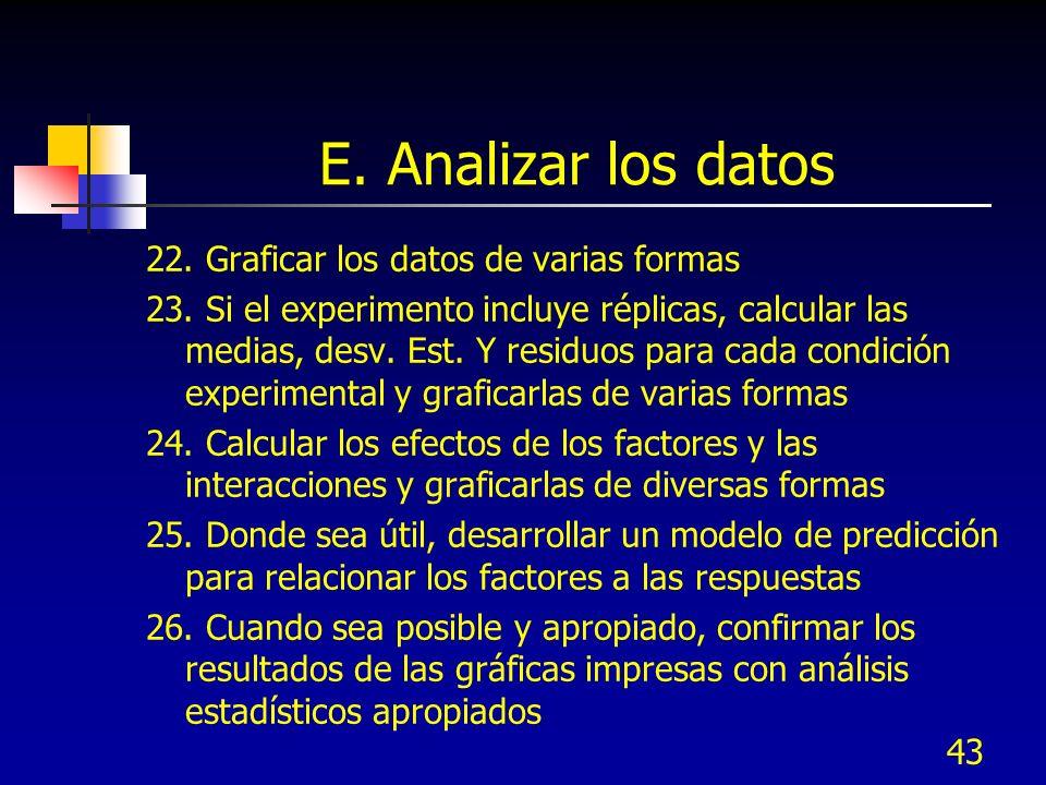 E. Analizar los datos 22. Graficar los datos de varias formas