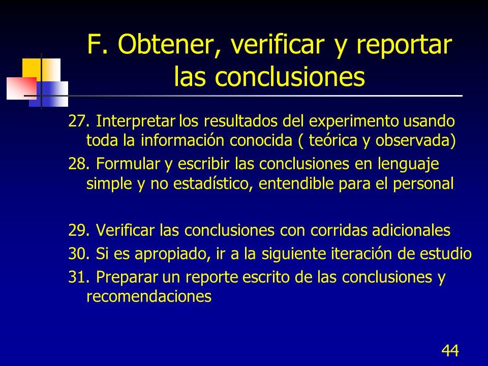 F. Obtener, verificar y reportar las conclusiones