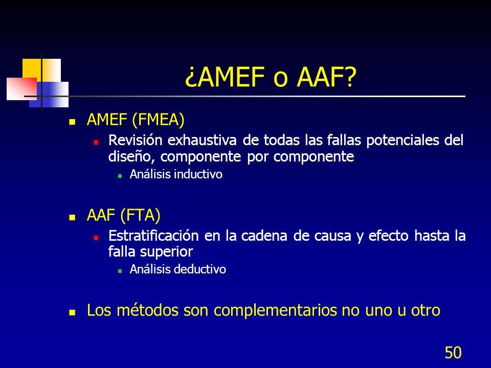 ¿AMEF o AAF AMEF (FMEA) AAF (FTA)