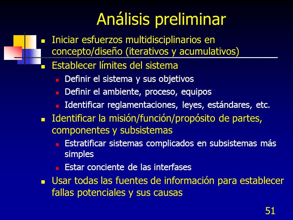 Análisis preliminar Iniciar esfuerzos multidisciplinarios en concepto/diseño (iterativos y acumulativos)