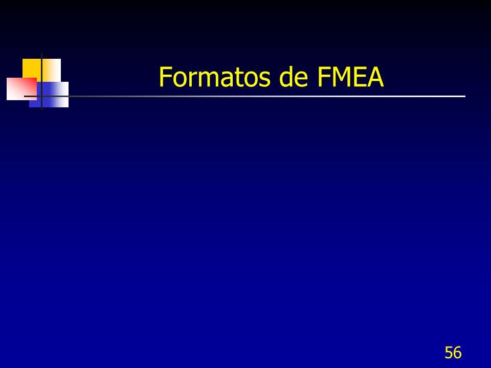 Formatos de FMEA