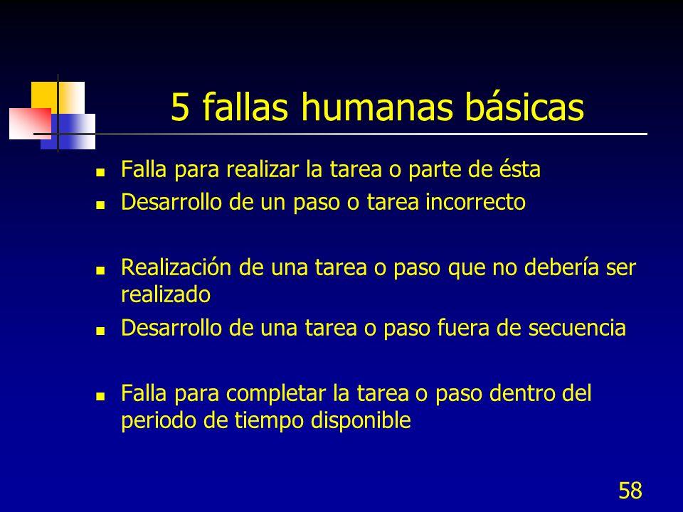 5 fallas humanas básicas