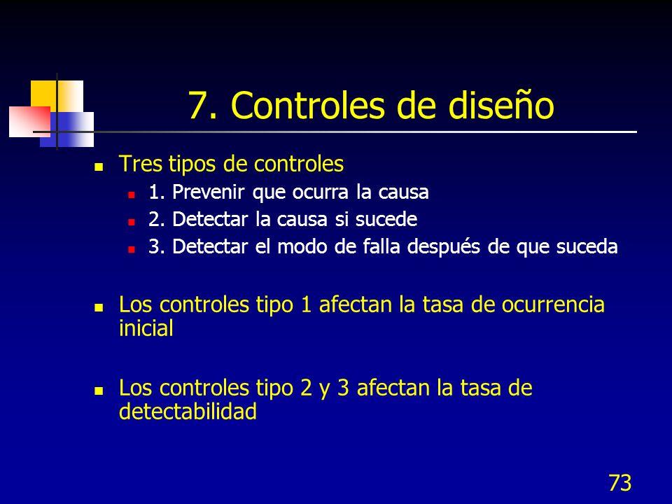 7. Controles de diseño Tres tipos de controles