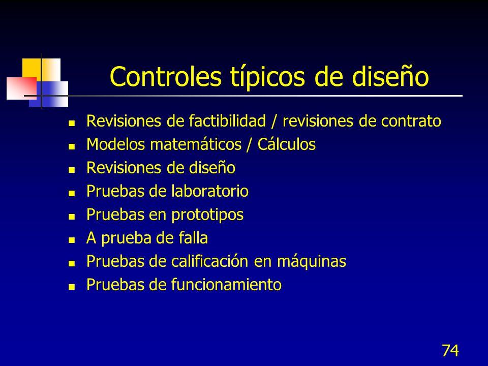 Controles típicos de diseño