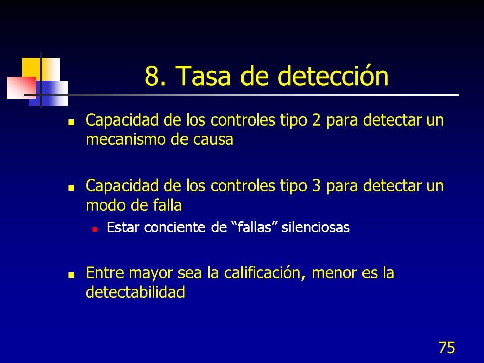 8. Tasa de detección Capacidad de los controles tipo 2 para detectar un mecanismo de causa.