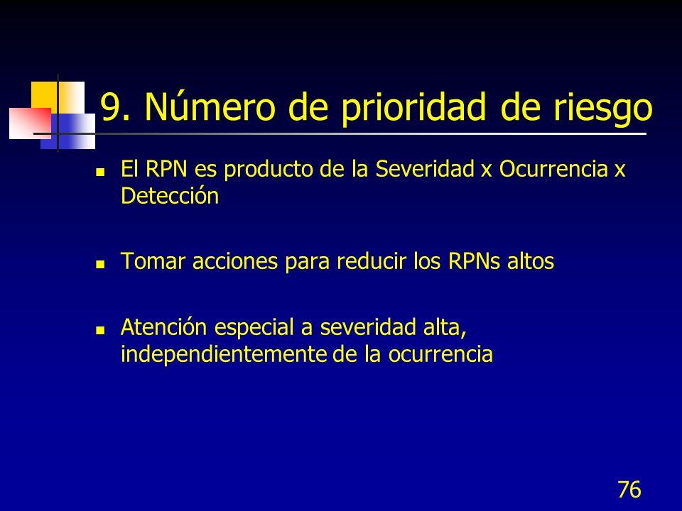 9. Número de prioridad de riesgo