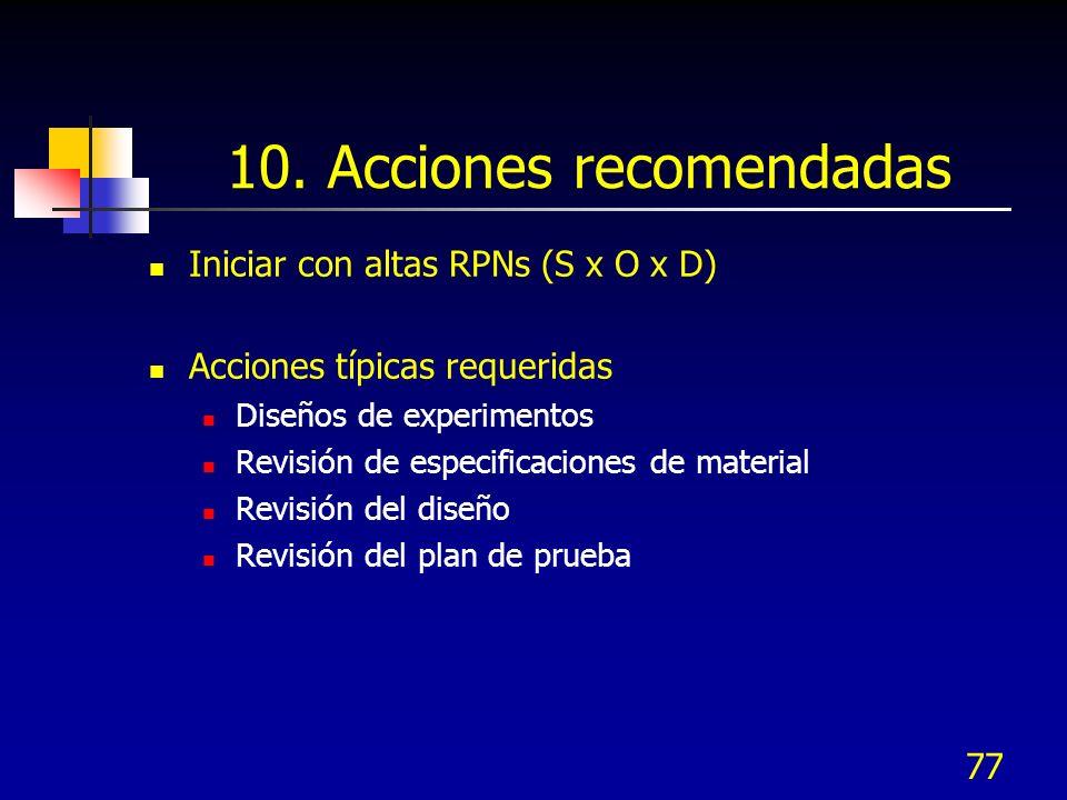 10. Acciones recomendadas