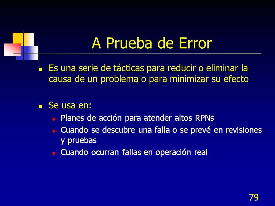 A Prueba de Error Es una serie de tácticas para reducir o eliminar la causa de un problema o para minimizar su efecto.