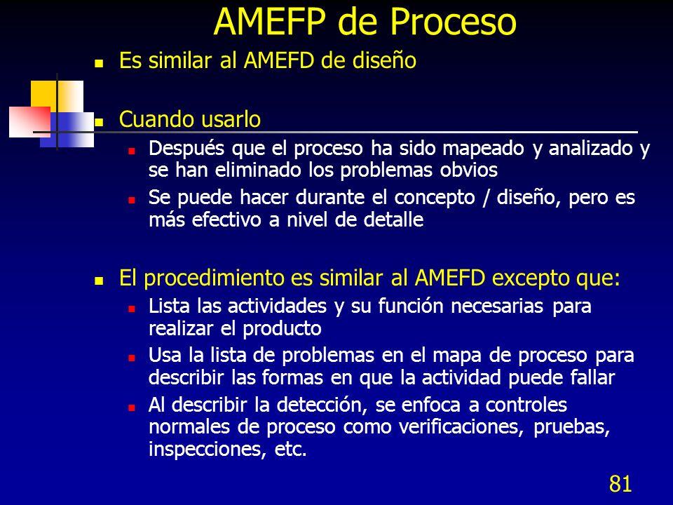 AMEFP de Proceso Es similar al AMEFD de diseño Cuando usarlo