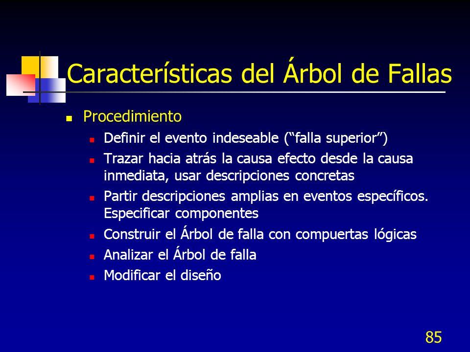 Características del Árbol de Fallas