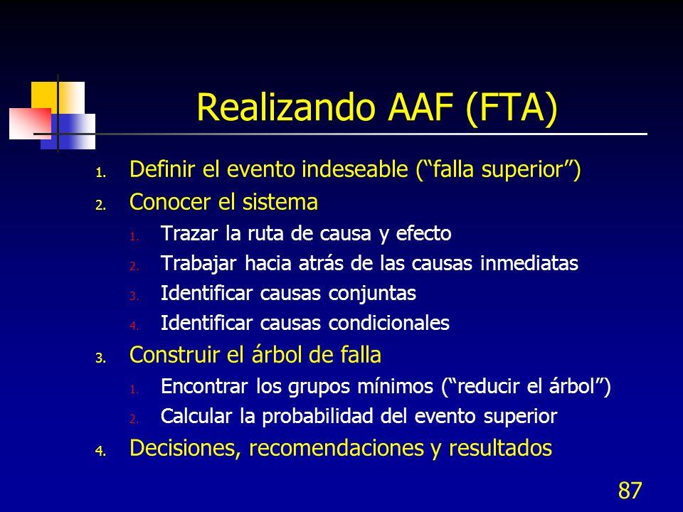 Realizando AAF (FTA) Definir el evento indeseable ( falla superior )