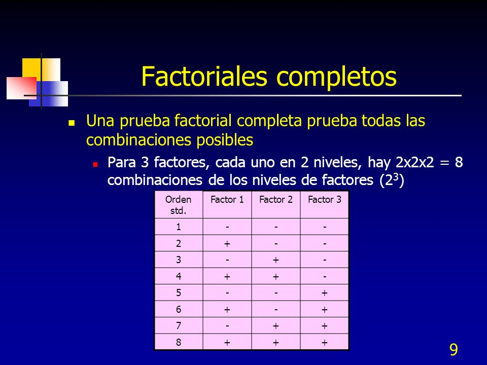 Factoriales completos
