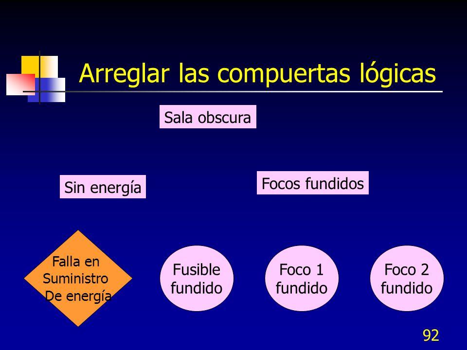 Arreglar las compuertas lógicas