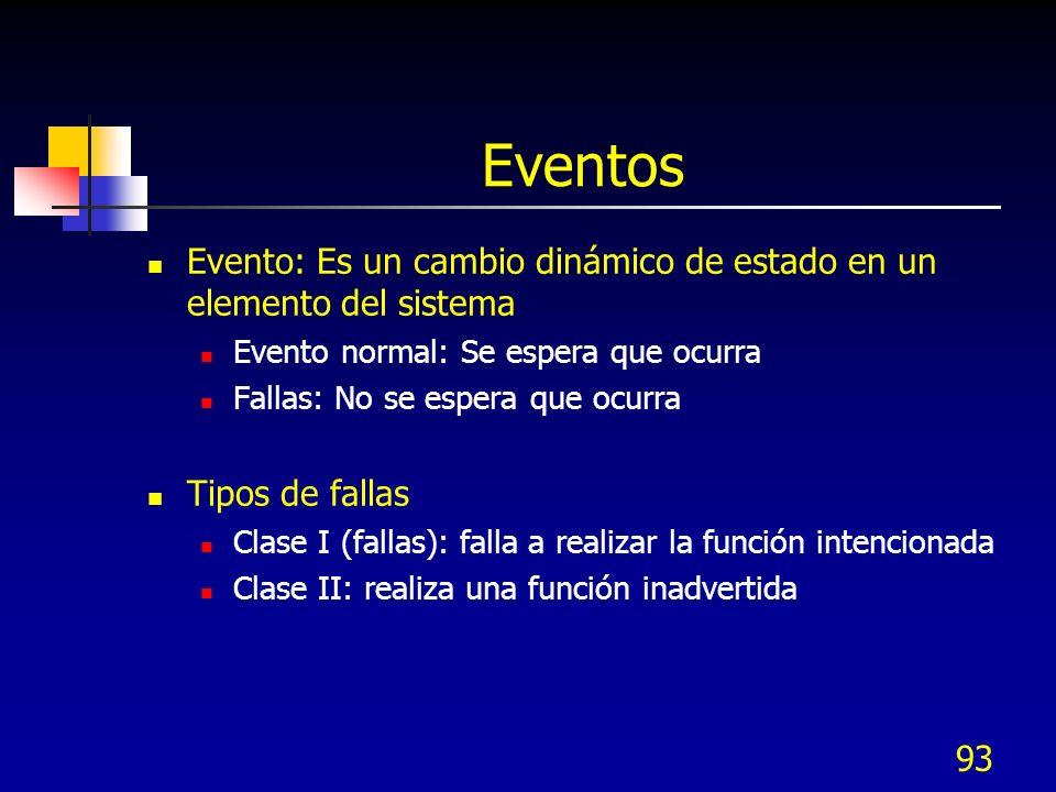 Eventos Evento: Es un cambio dinámico de estado en un elemento del sistema. Evento normal: Se espera que ocurra.