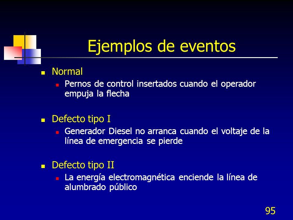 Ejemplos de eventos Normal Defecto tipo I Defecto tipo II