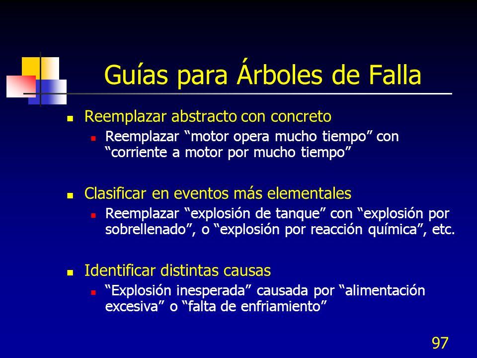 Guías para Árboles de Falla