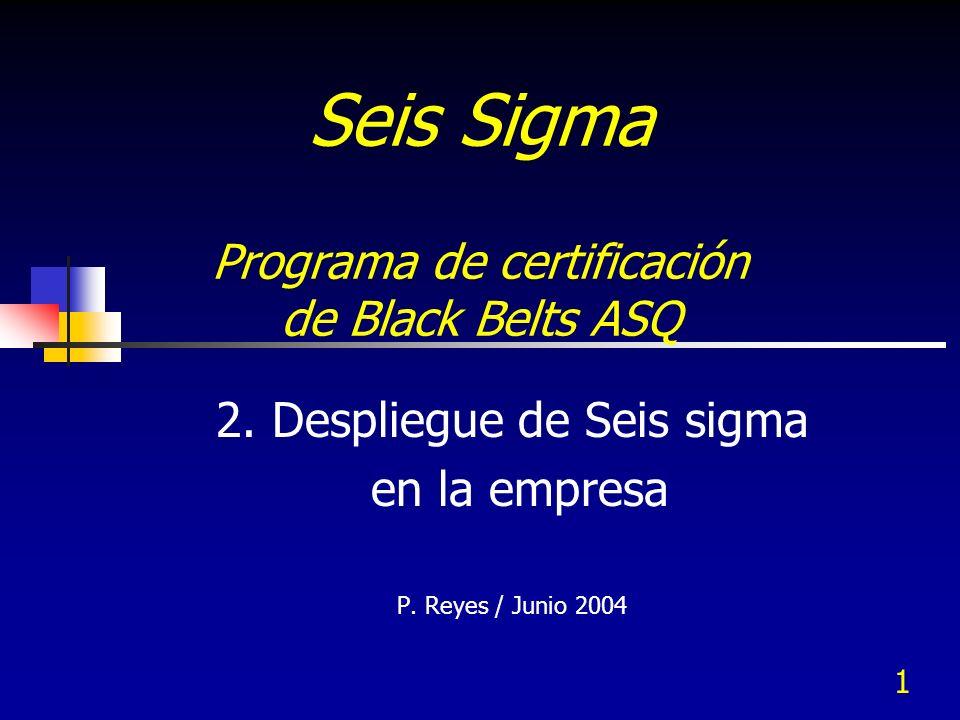 Seis Sigma Programa de certificación de Black Belts ASQ