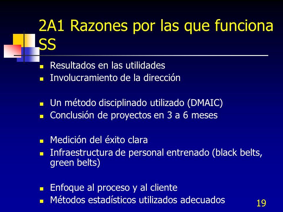 2A1 Razones por las que funciona SS