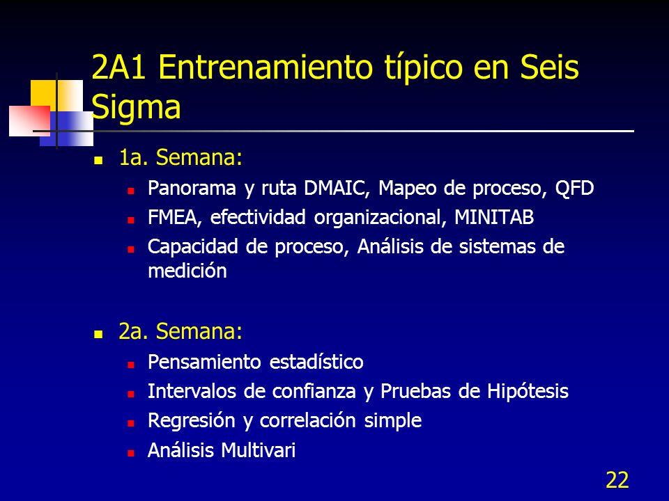 2A1 Entrenamiento típico en Seis Sigma