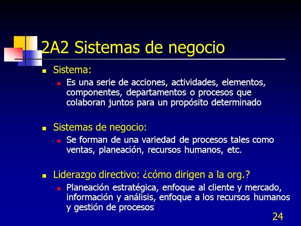 2A2 Sistemas de negocio Sistema: Sistemas de negocio: