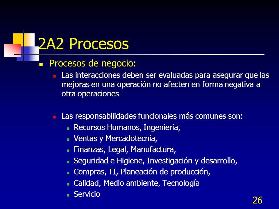 2A2 Procesos Procesos de negocio: