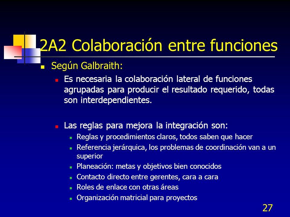 2A2 Colaboración entre funciones