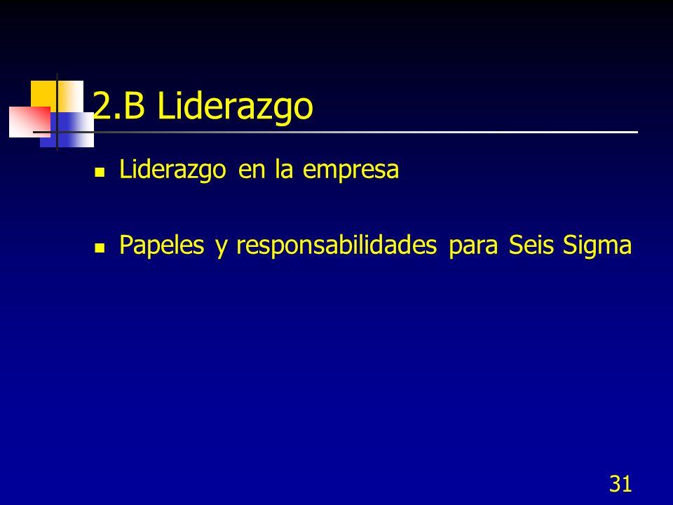 2.B Liderazgo Liderazgo en la empresa