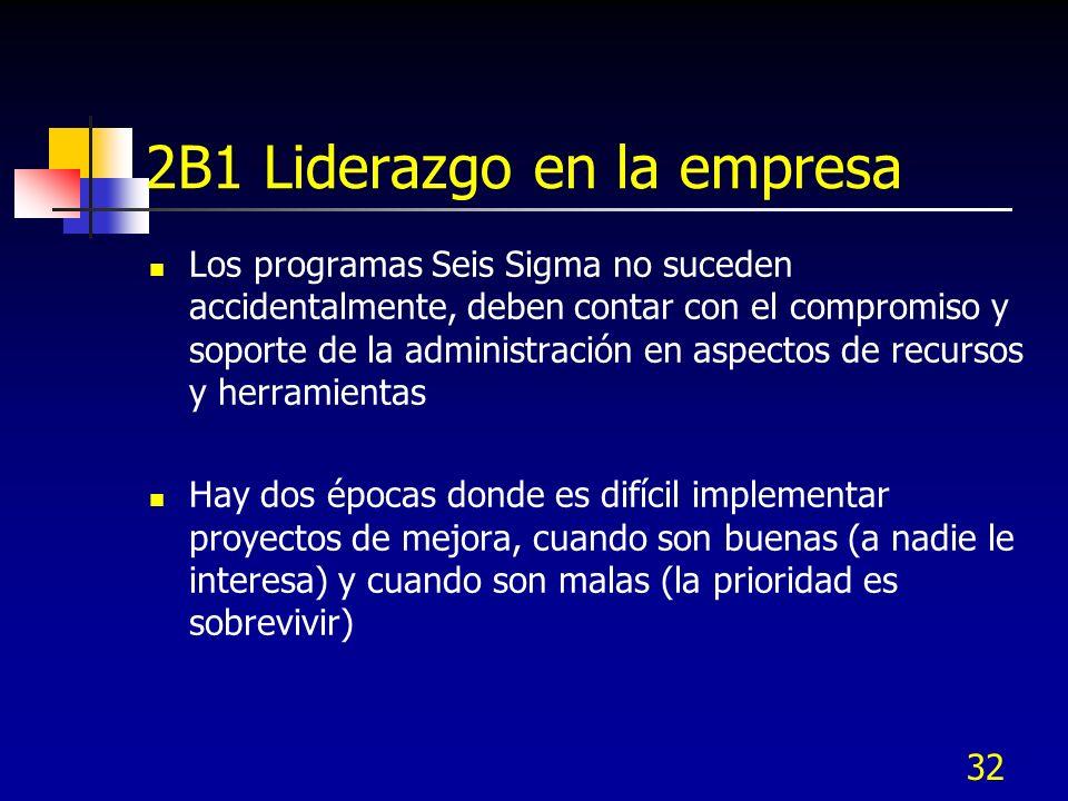 2B1 Liderazgo en la empresa