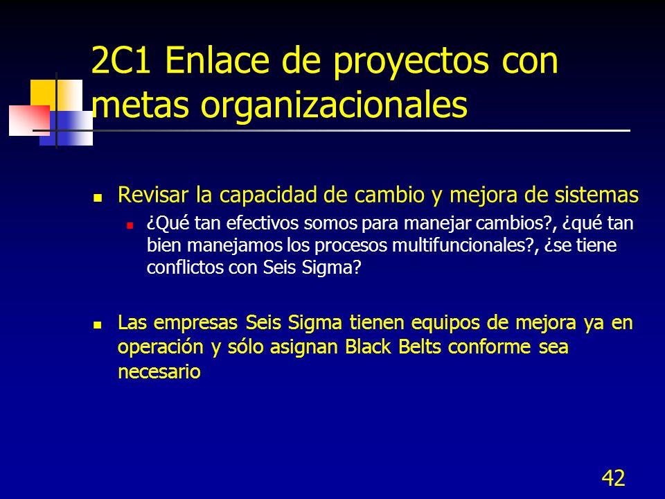 2C1 Enlace de proyectos con metas organizacionales