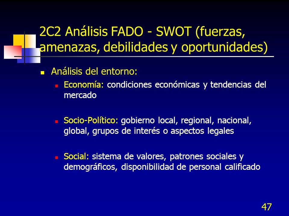 2C2 Análisis FADO - SWOT (fuerzas, amenazas, debilidades y oportunidades)