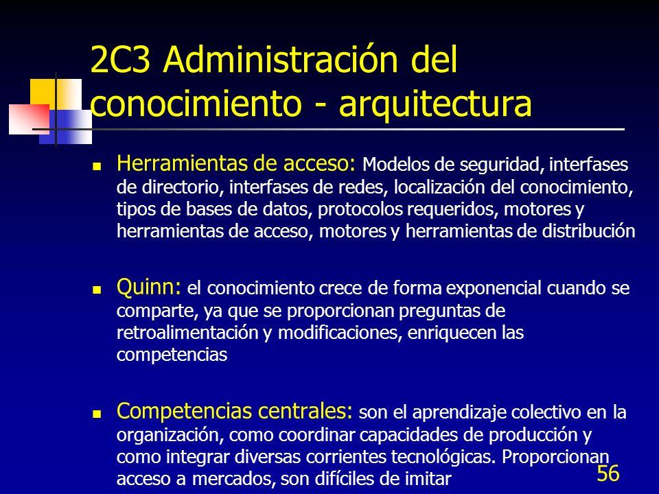 2C3 Administración del conocimiento - arquitectura
