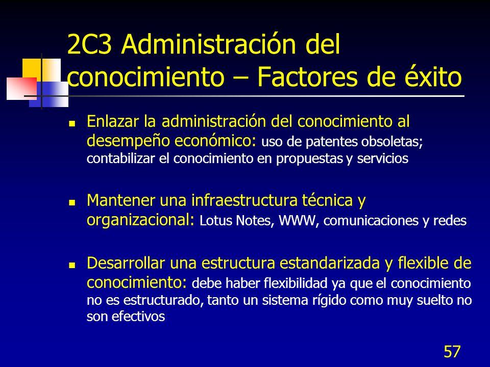 2C3 Administración del conocimiento – Factores de éxito