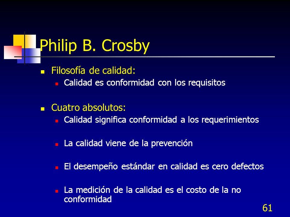 Philip B. Crosby Filosofía de calidad: Cuatro absolutos:
