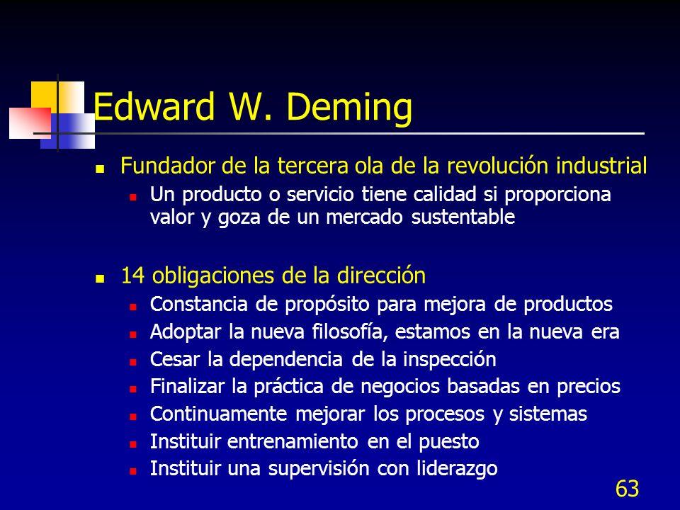 Edward W. Deming Fundador de la tercera ola de la revolución industrial.